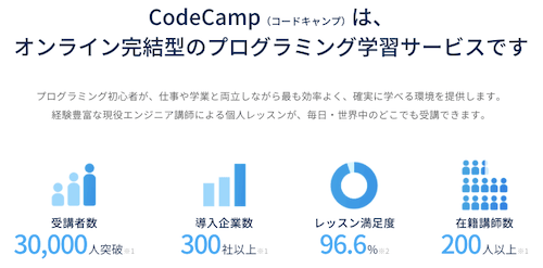 CodeCampの説明画像1